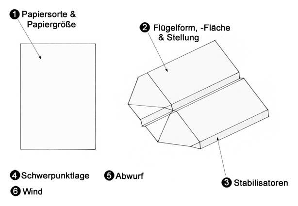 papierflieger falten wissenswertes. Black Bedroom Furniture Sets. Home Design Ideas